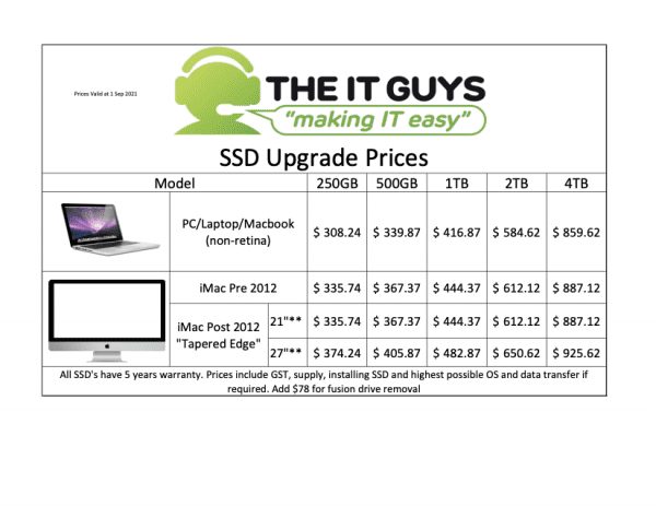 ssd upgrade prices