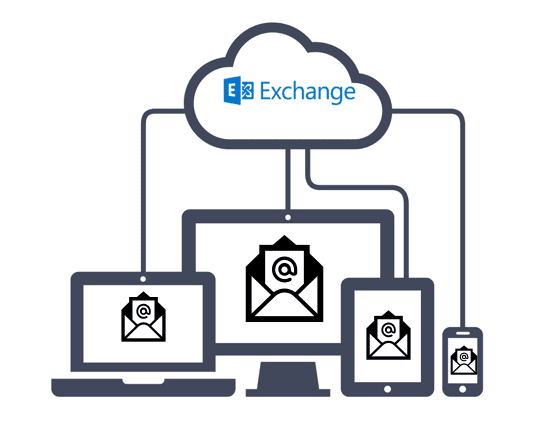 Microsoft Hosted Exchange- Office 365 Exchange Online